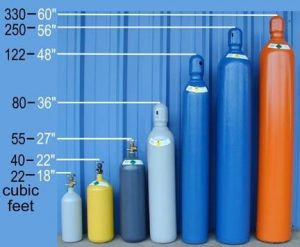 cylinder size chart